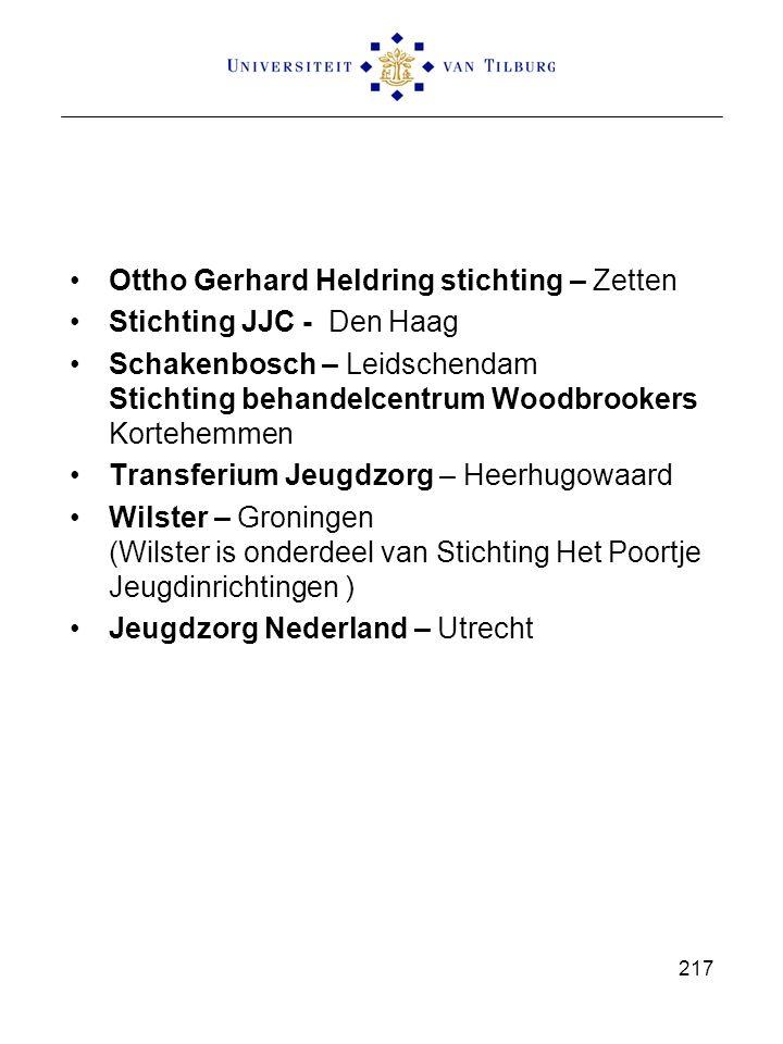 Ottho Gerhard Heldring stichting – Zetten Stichting JJC - Den Haag Schakenbosch – Leidschendam Stichting behandelcentrum Woodbrookers Kortehemmen Transferium Jeugdzorg – Heerhugowaard Wilster – Groningen (Wilster is onderdeel van Stichting Het Poortje Jeugdinrichtingen ) Jeugdzorg Nederland – Utrecht 217