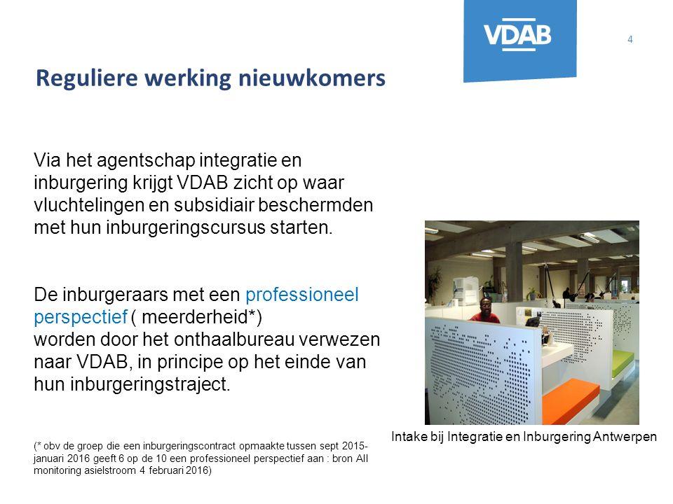 4 Via het agentschap integratie en inburgering krijgt VDAB zicht op waar vluchtelingen en subsidiair beschermden met hun inburgeringscursus starten.