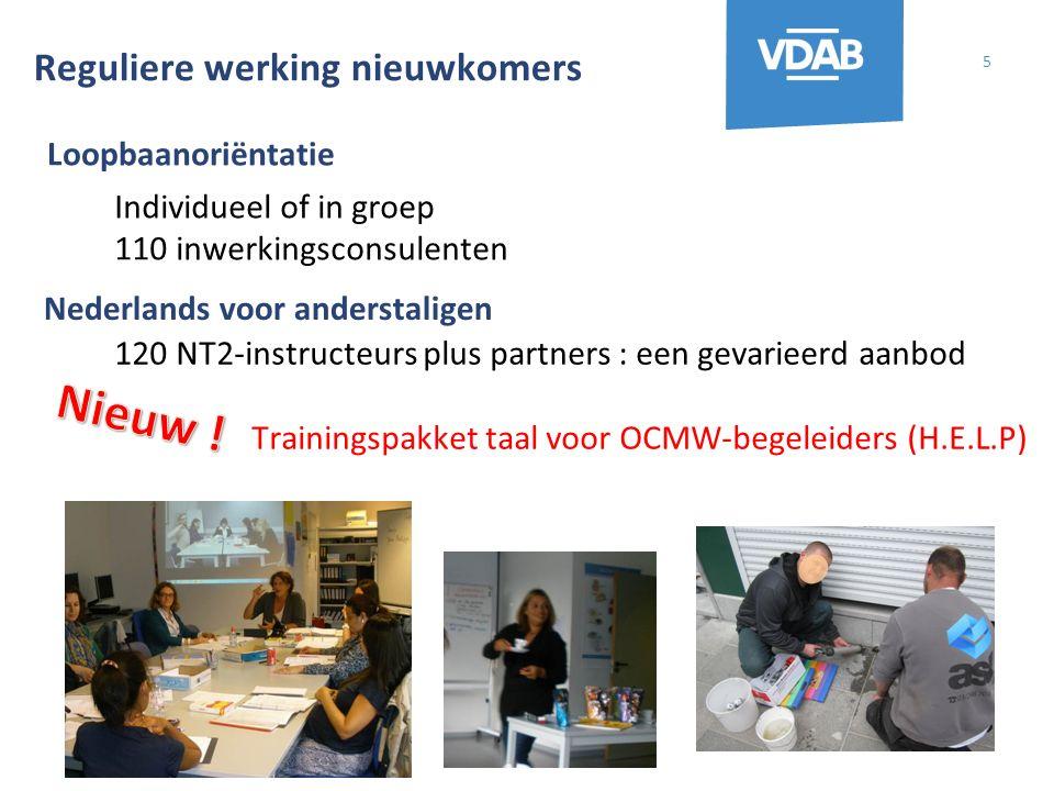 Nederlands voor anderstaligen 5 120 NT2-instructeurs plus partners : een gevarieerd aanbod Trainingspakket taal voor OCMW-begeleiders (H.E.L.P) Loopbaanoriëntatie Individueel of in groep 110 inwerkingsconsulenten Reguliere werking nieuwkomers