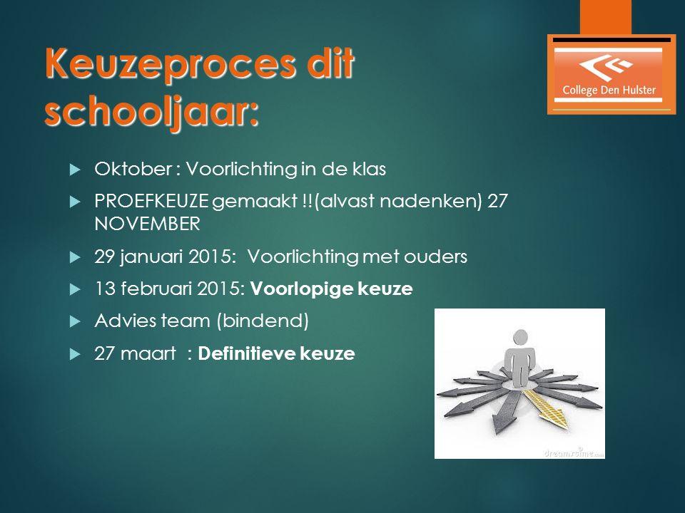 Keuzeproces dit schooljaar:  Oktober : Voorlichting in de klas  PROEFKEUZE gemaakt !!(alvast nadenken) 27 NOVEMBER  29 januari 2015: Voorlichting m