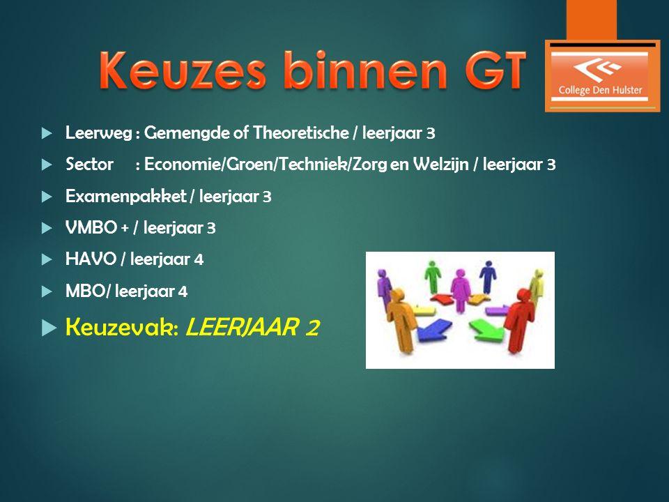  Leerweg : Gemengde of Theoretische / leerjaar 3  Sector : Economie/Groen/Techniek/Zorg en Welzijn / leerjaar 3  Examenpakket / leerjaar 3  VMBO +