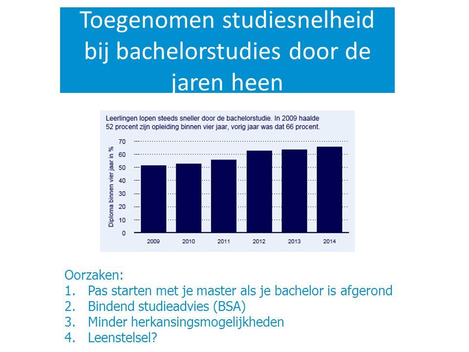 Toegenomen studiesnelheid bij bachelorstudies door de jaren heen Oorzaken: 1.Pas starten met je master als je bachelor is afgerond 2.Bindend studieadv