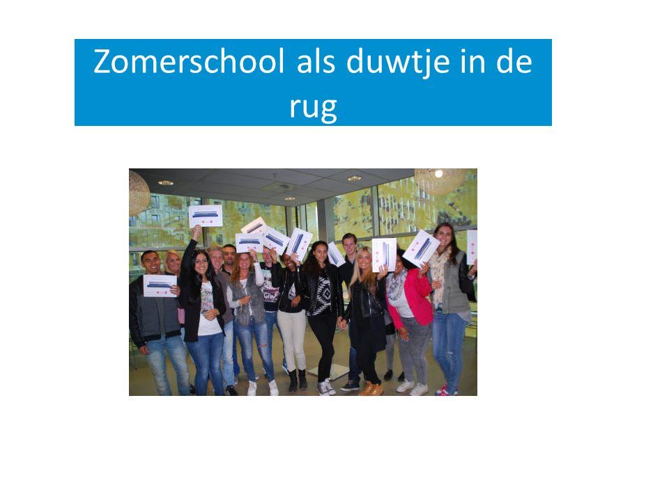 OUDERWORKSHOP, 06 OKTOBER TIJD: 19.30 – 22.00 UUR Inloop vanaf 19.15 uur Opgeven: decaan.zoomwijck@dewillem.nl