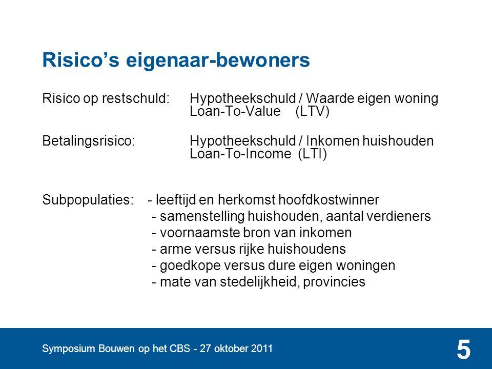 Symposium Bouwen op het CBS - 27 oktober 2011 16 'Leegstand' volgens de nieuwe definitie (2010)