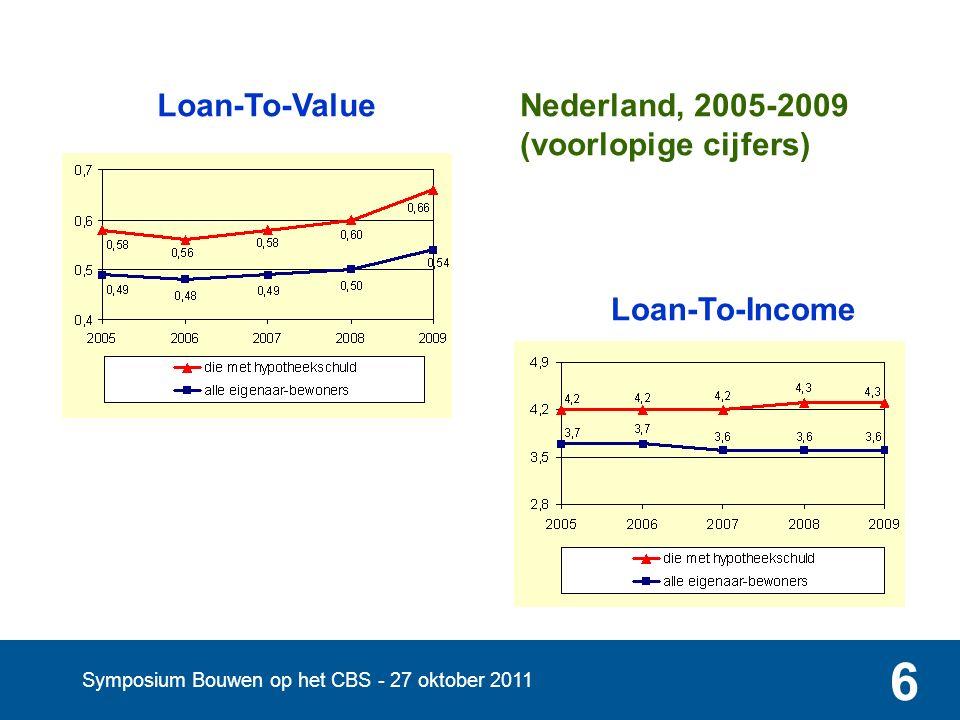 Symposium Bouwen op het CBS - 27 oktober 2011 6 Loan-To-Value Loan-To-Income Nederland, 2005-2009 (voorlopige cijfers)
