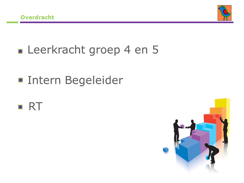 Overdracht Leerkracht groep 4 en 5 Intern Begeleider RT