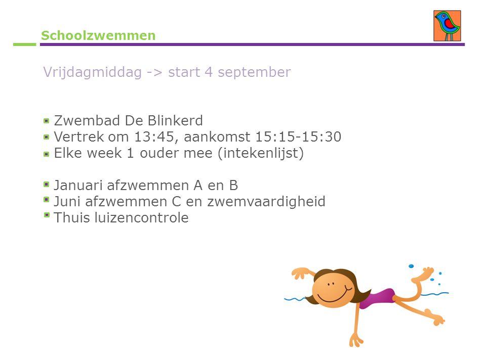 Schoolzwemmen Vrijdagmiddag -> start 4 september Zwembad De Blinkerd Vertrek om 13:45, aankomst 15:15-15:30 Elke week 1 ouder mee (intekenlijst) Januari afzwemmen A en B Juni afzwemmen C en zwemvaardigheid Thuis luizencontrole