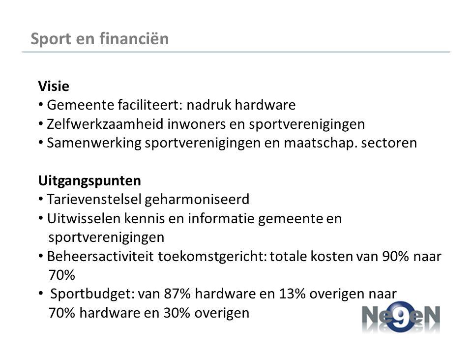Sport en financiën (2) Uitgangspunten Hoge score MVV: hogere subsidie Zelfwerkzaamheid sportverenigingen: zelfstandigheid en sterke sociale structuren Sterke sportinfrastructuur: samenwerking sportverenigingen en maatschap.