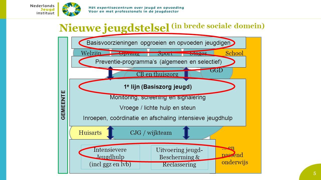 Agenda 2016 29 juni 2016 Promotie mw.E.S.J.