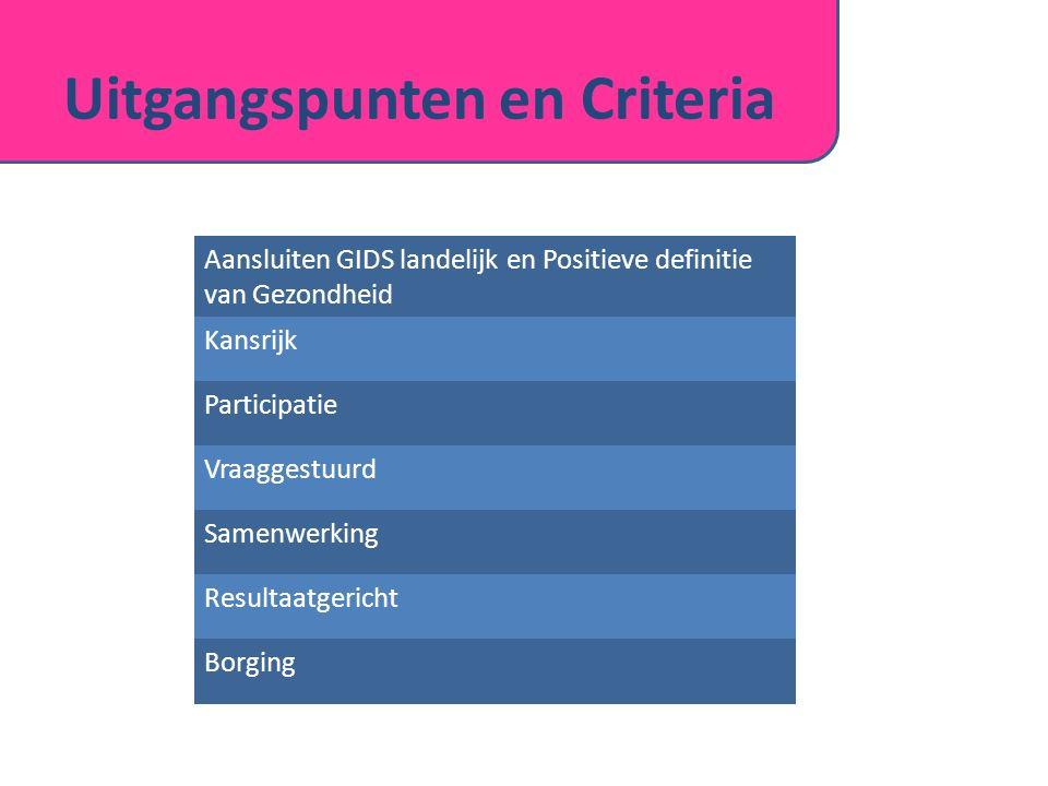 Uitgangspunten en Criteria Aansluiten GIDS landelijk en Positieve definitie van Gezondheid Kansrijk Participatie Vraaggestuurd Samenwerking Resultaatgericht Borging