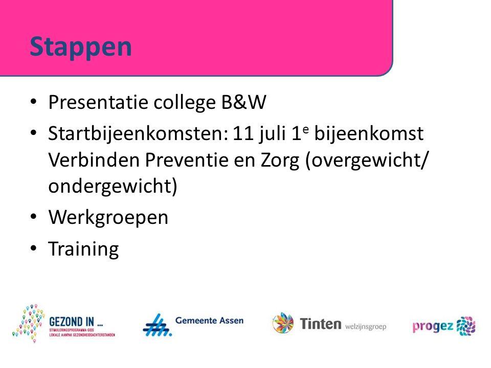Stappen Presentatie college B&W Startbijeenkomsten: 11 juli 1 e bijeenkomst Verbinden Preventie en Zorg (overgewicht/ ondergewicht) Werkgroepen Training