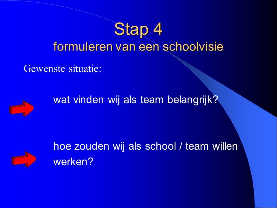 Stap 4 formuleren van een schoolvisie Gewenste situatie: wat vinden wij als team belangrijk.