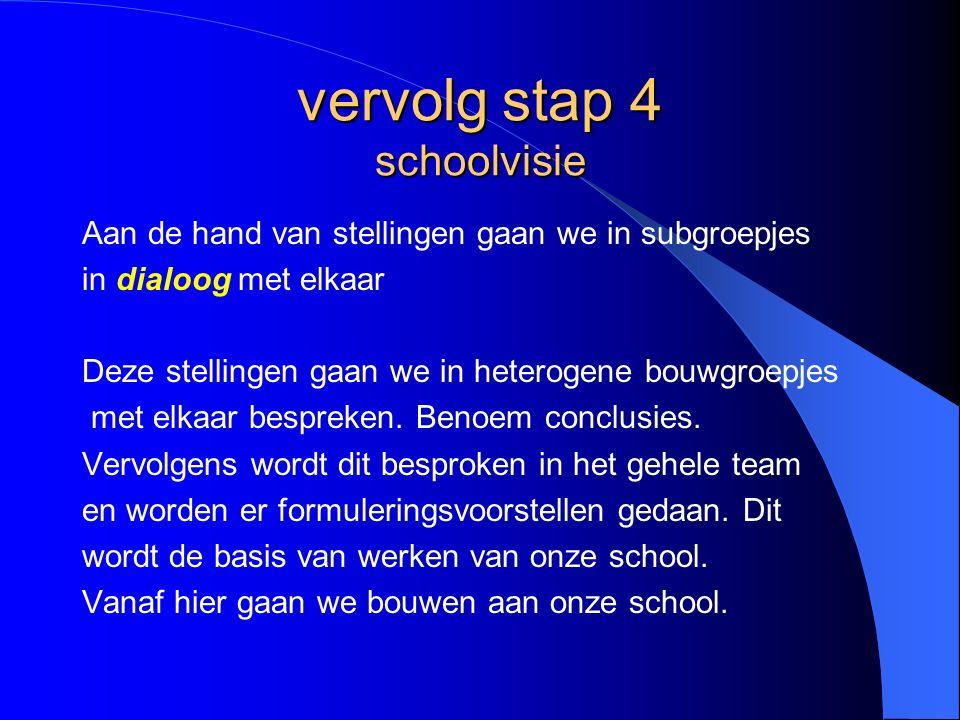 vervolg stap 4 schoolvisie Aan de hand van stellingen gaan we in subgroepjes in dialoog met elkaar Deze stellingen gaan we in heterogene bouwgroepjes met elkaar bespreken.