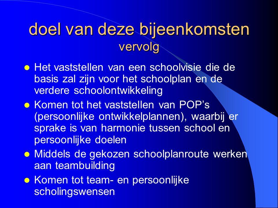 Stap 4: opvoedings/onderwijsstijl (domein 3) 1.