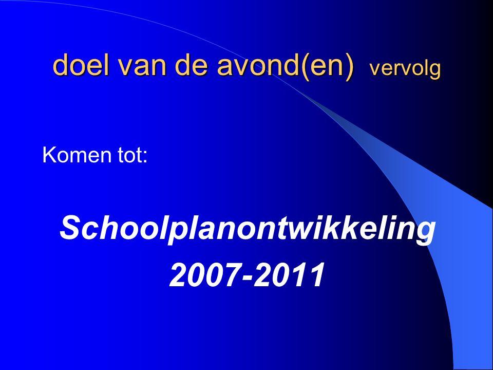 doel van de avond(en) vervolg Komen tot: Schoolplanontwikkeling 2007-2011