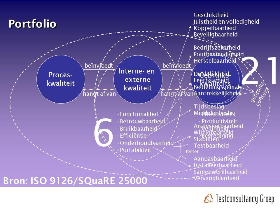 Portfolio Interne- en externe kwaliteit Functionaliteit Betrouwbaarheid Bruikbaarheid Efficiëntie Onderhoudbaarheid Portabiliteit Proces- kwaliteit be