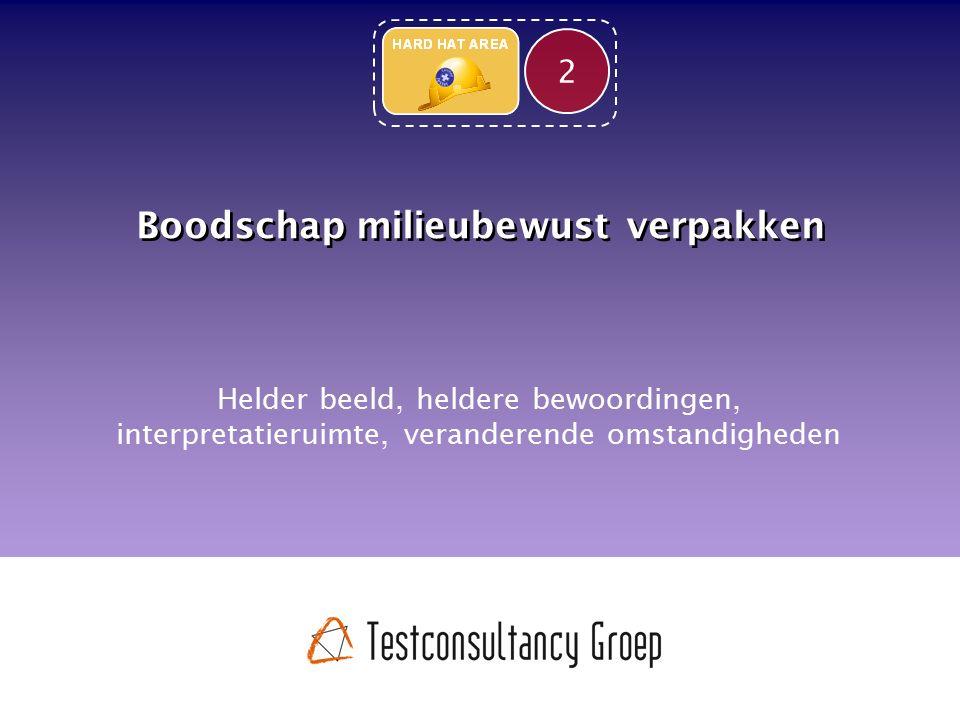 Boodschap milieubewust verpakken Helder beeld, heldere bewoordingen, interpretatieruimte, veranderende omstandigheden 2