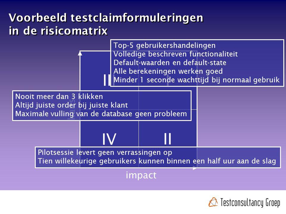 Voorbeeld testclaimformuleringen in de risicomatrix kans impact II IV IIII Top-5 gebruikershandelingen Volledige beschreven functionaliteit Default-wa