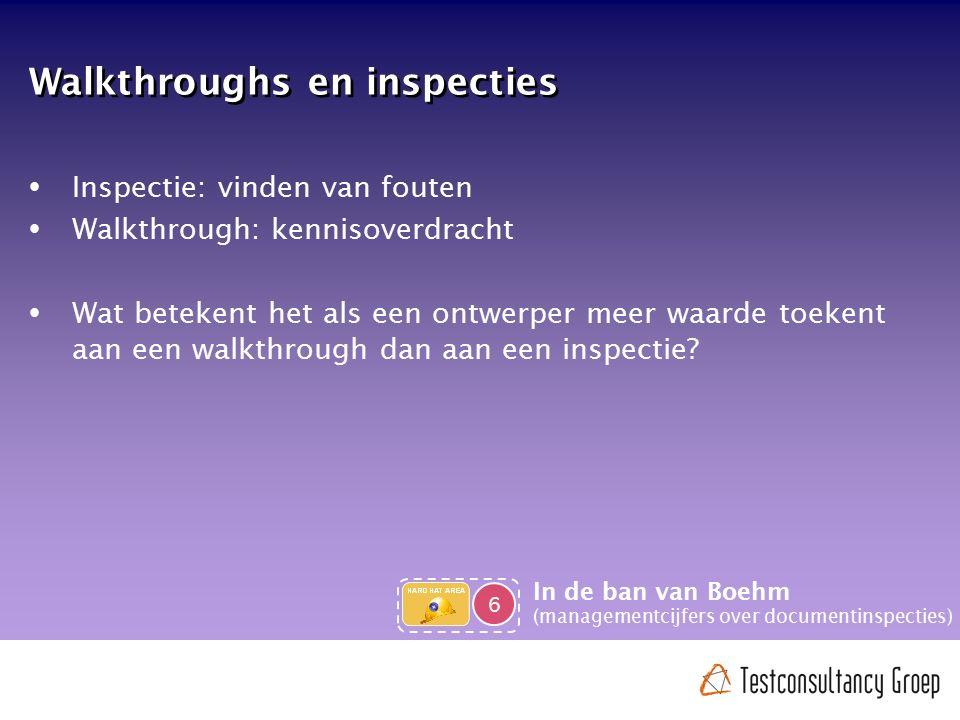 Walkthroughs en inspecties  Inspectie: vinden van fouten  Walkthrough: kennisoverdracht  Wat betekent het als een ontwerper meer waarde toekent aan