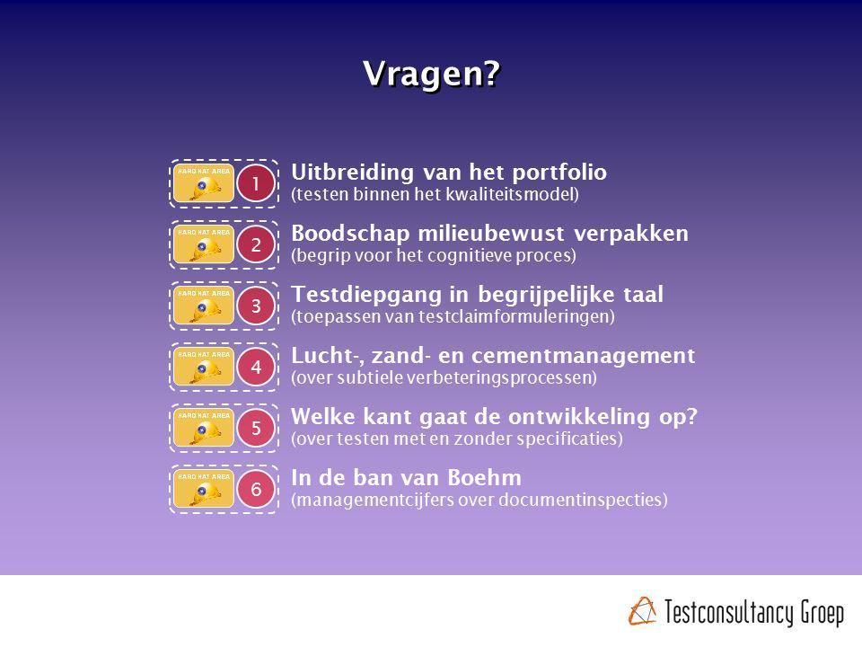 Vragen? 1 Uitbreiding van het portfolio (testen binnen het kwaliteitsmodel) 2 Boodschap milieubewust verpakken (begrip voor het cognitieve proces) 3 T