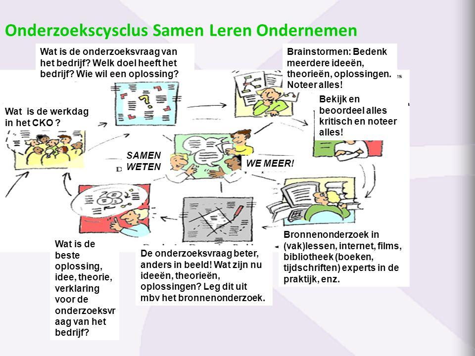Onderzoekscysclus Samen Leren Ondernemen Wat is de werkdag in het CKO ? Wat is de onderzoeksvraag van het bedrijf? Welk doel heeft het bedrijf? Wie wi
