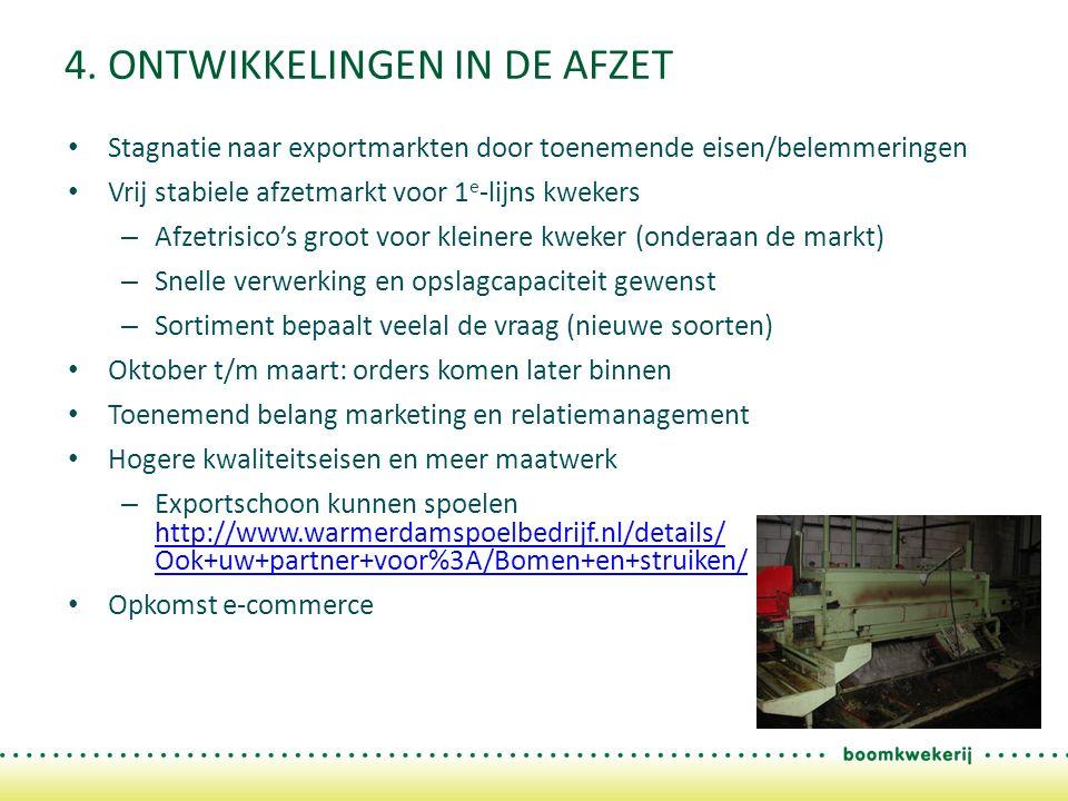 4. ONTWIKKELINGEN IN DE AFZET Stagnatie naar exportmarkten door toenemende eisen/belemmeringen Vrij stabiele afzetmarkt voor 1 e -lijns kwekers – Afze