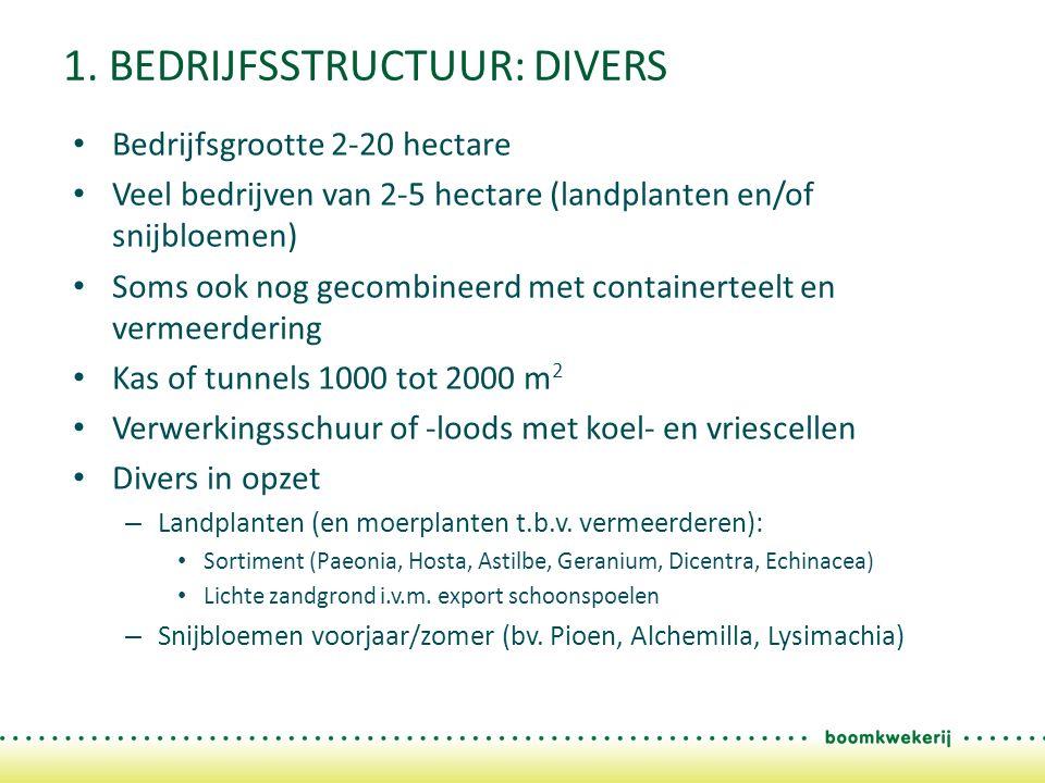 1. BEDRIJFSSTRUCTUUR: DIVERS Bedrijfsgrootte 2-20 hectare Veel bedrijven van 2-5 hectare (landplanten en/of snijbloemen) Soms ook nog gecombineerd met