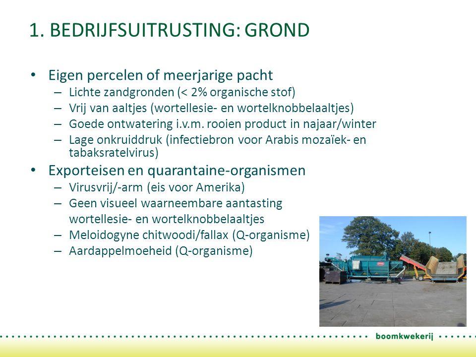 1. BEDRIJFSUITRUSTING: GROND Eigen percelen of meerjarige pacht – Lichte zandgronden (< 2% organische stof) – Vrij van aaltjes (wortellesie- en wortel