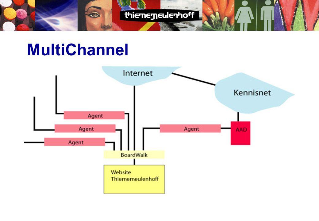 Waarom MultiChannel?  Alle op te zetten web-activiteiten moeten in de toekomst commercieel kunnen worden ge ë xploiteerd.  De diensten mogen niet af