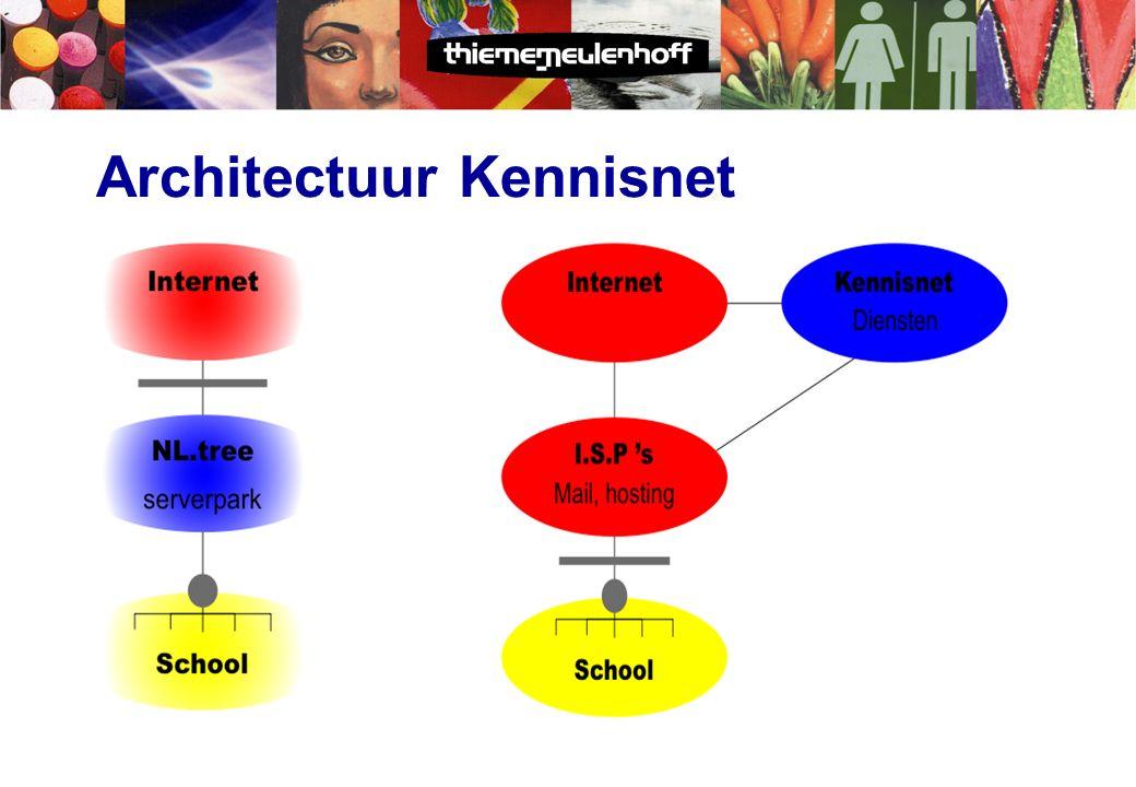 Kennisnet  Kennisnet is een virtueel netwerk als dienst op Internet dat ervoor dient dat scholen en dienstenleveranciers veilig en snel informatie kunnen uitwisselen.