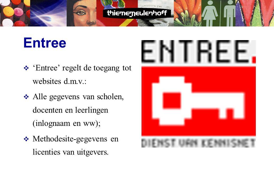 Entree  'Entree' regelt de toegang tot websites d.m.v.:  Alle gegevens van scholen, docenten en leerlingen (inlognaam en ww);  Methodesite-gegevens en licenties van uitgevers.