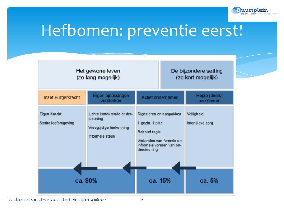Hefbomen: preventie eerst! Werkbezoek Sociaal Werk Nederland - Buurtplein 4 juli 201611