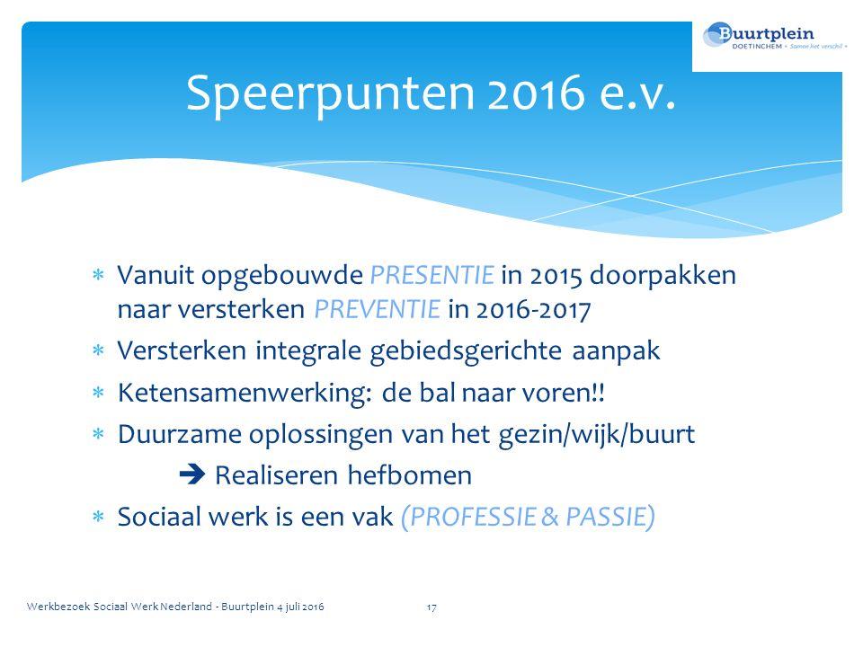 Speerpunten 2016 e.v.