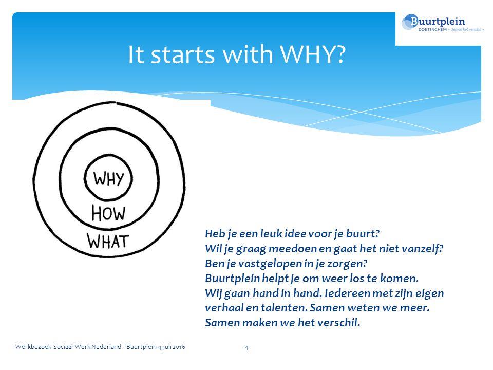 It starts with WHY. Heb je een leuk idee voor je buurt.