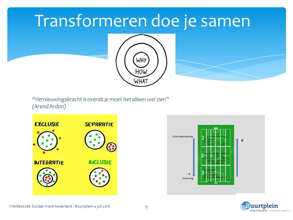 Transformeren doe je samen Vernieuwingskracht is overal; je moet het alleen wel zien (Arend Ardon) Werkbezoek Sociaal Werk Nederland - Buurtplein 4 juli 20169
