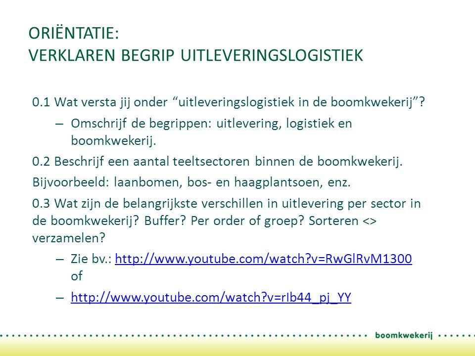 """ORIËNTATIE: VERKLAREN BEGRIP UITLEVERINGSLOGISTIEK 0.1 Wat versta jij onder """"uitleveringslogistiek in de boomkwekerij""""? – Omschrijf de begrippen: uitl"""