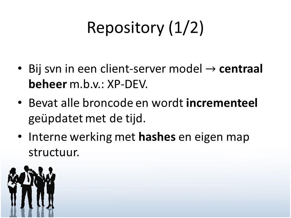 Repository (1/2)