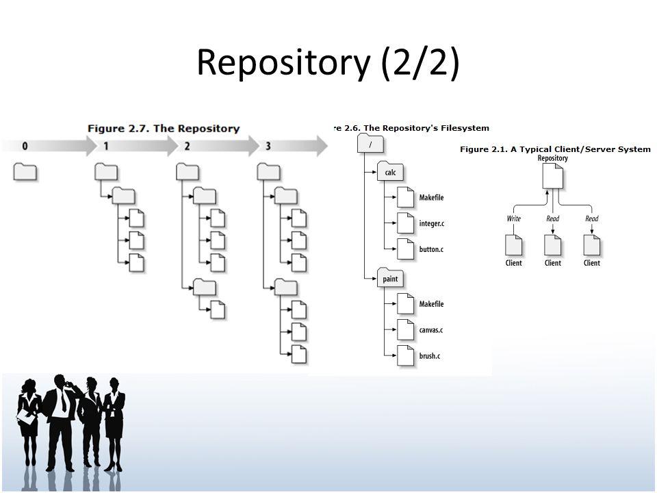 Repository (2/2)