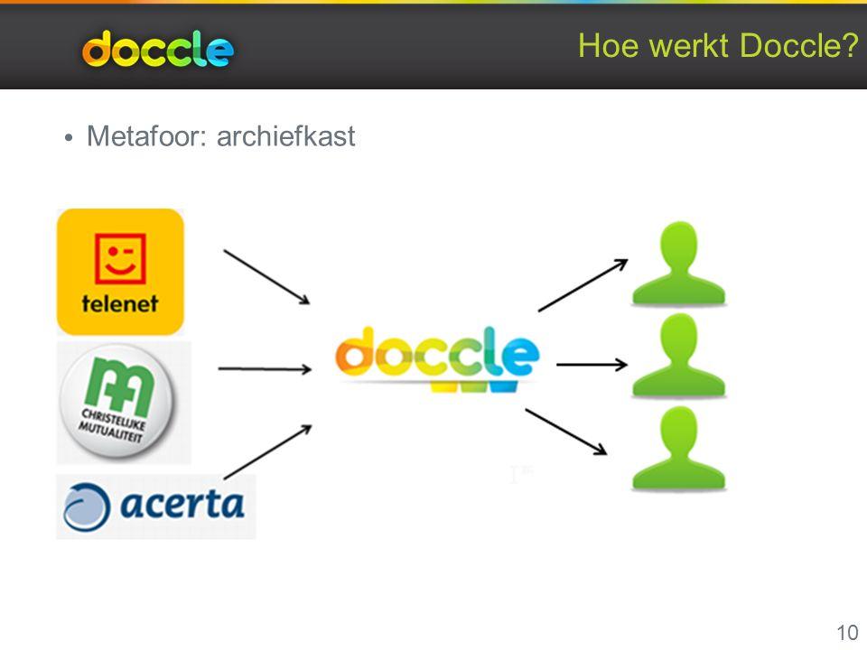 Hoe werkt Doccle Metafoor: archiefkast 10