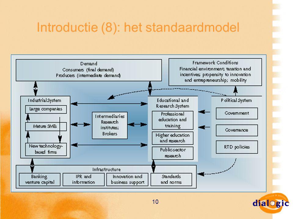 10 Introductie (8): het standaardmodel