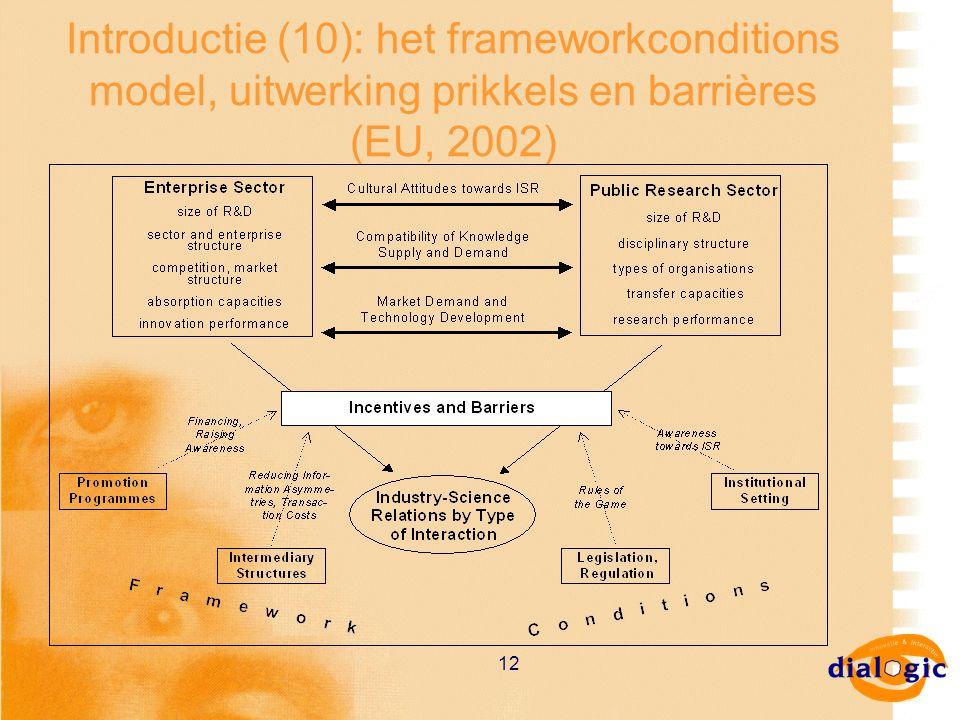 12 Introductie (10): het frameworkconditions model, uitwerking prikkels en barrières (EU, 2002)