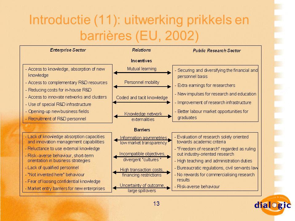13 Introductie (11): uitwerking prikkels en barrières (EU, 2002)