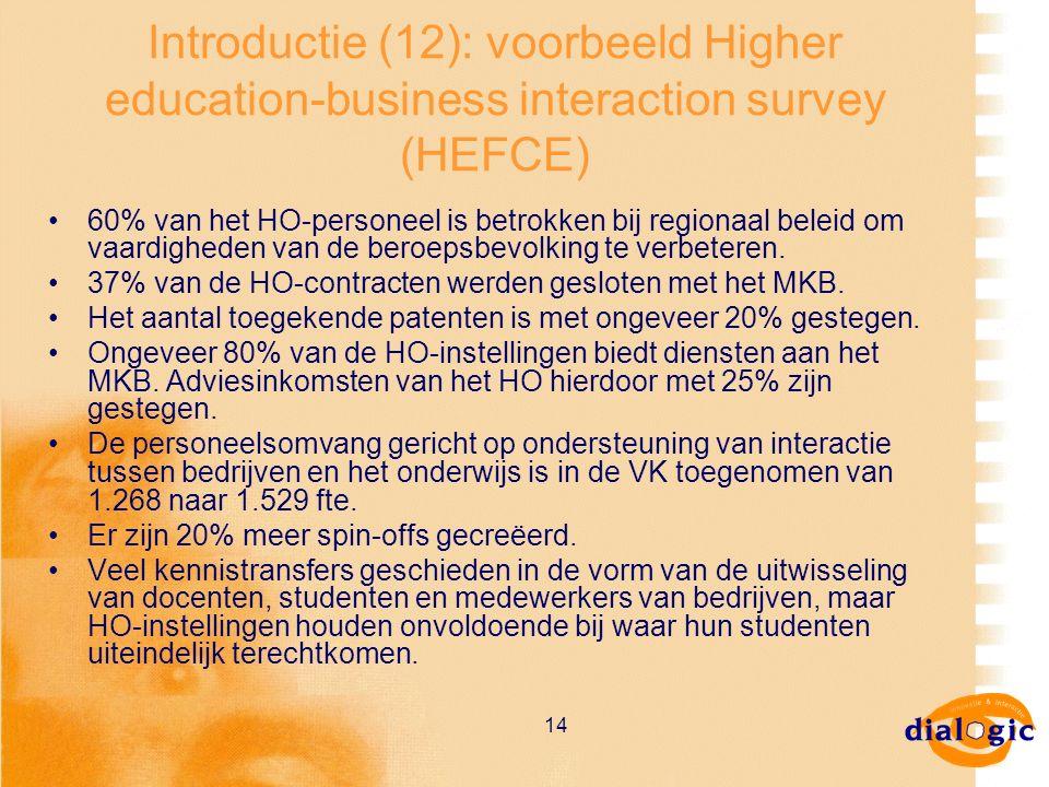 14 Introductie (12): voorbeeld Higher education-business interaction survey (HEFCE) 60% van het HO-personeel is betrokken bij regionaal beleid om vaar