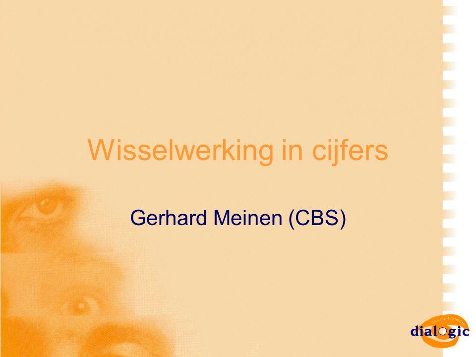 Wisselwerking in cijfers Gerhard Meinen (CBS)