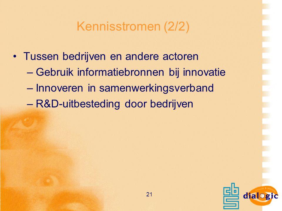 21 Kennisstromen (2/2) Tussen bedrijven en andere actoren –Gebruik informatiebronnen bij innovatie –Innoveren in samenwerkingsverband –R&D-uitbestedin