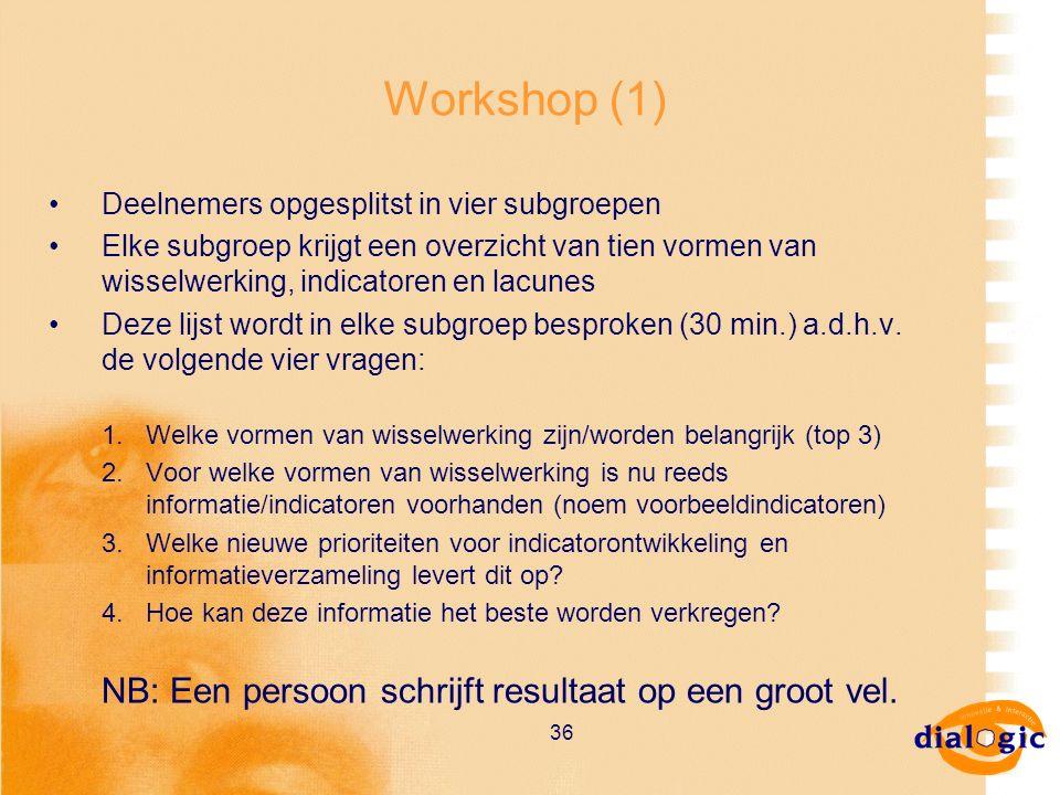 36 Workshop (1) Deelnemers opgesplitst in vier subgroepen Elke subgroep krijgt een overzicht van tien vormen van wisselwerking, indicatoren en lacunes