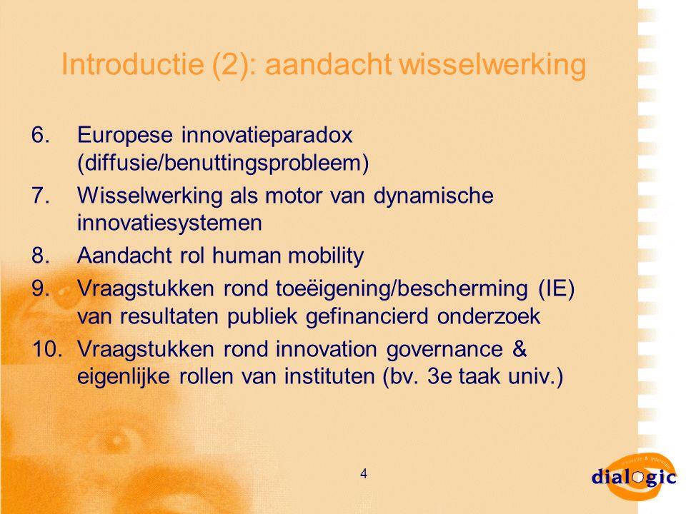 4 Introductie (2): aandacht wisselwerking 6.Europese innovatieparadox (diffusie/benuttingsprobleem) 7.Wisselwerking als motor van dynamische innovatie