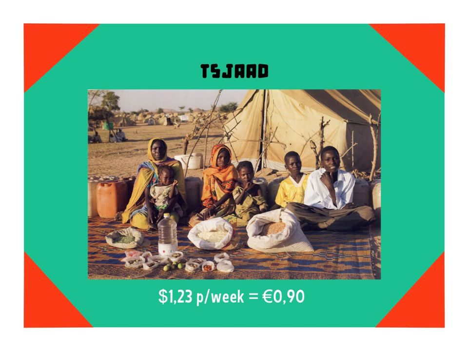 Tsjaad $1,23 per week = €0,90