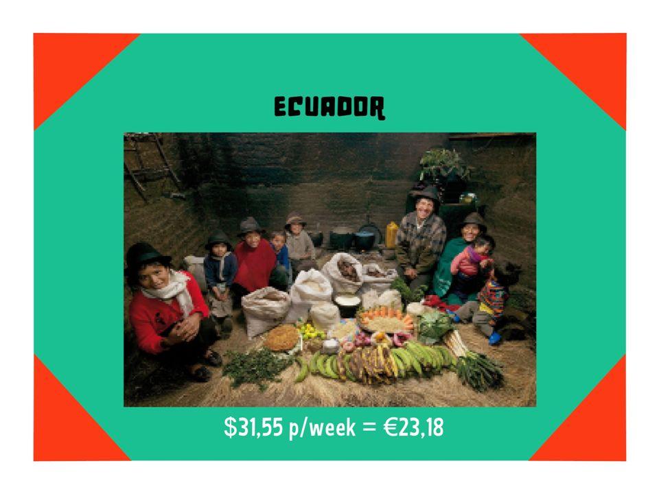 Ecuador $31,55 per week = €23,18