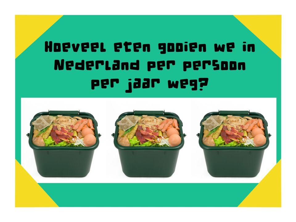 Hoeveel eten gooien we in Amsterdam per persoon per jaar weg 50 kilo